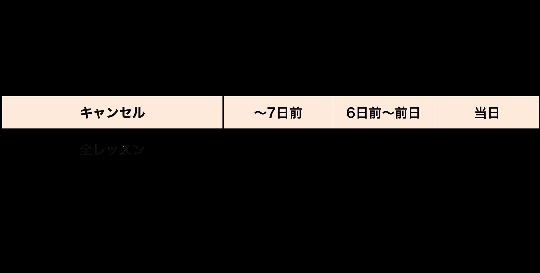 2017%e3%82%ad%e3%83%a3%e3%83%b3%e3%82%bb%e3%83%ab%e3%83%9d%e3%83%aa%e3%82%b7%e3%83%bc